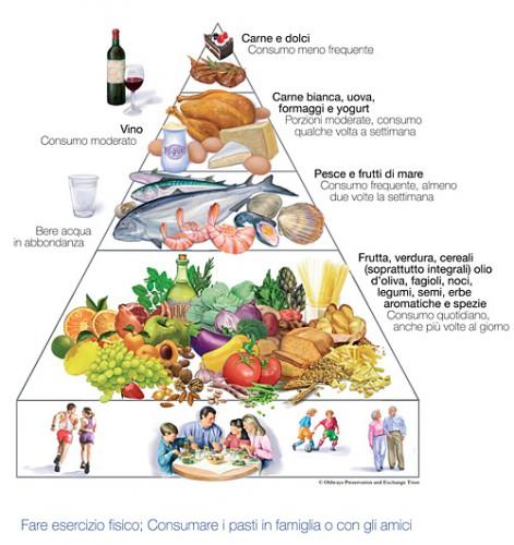 dieta mediterranea: utilità, consigli e tutorial come cuocere i fagioli secchi e risparmiare